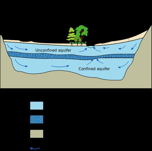Великая рукотворная река